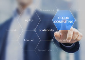Some Ways Cloud Computing Has Changed the Business World